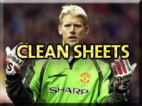 Manchester United Goalkeepers Clean Sheets