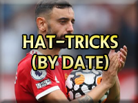 Newton Heath &Manchester United Hat Tricks (By Date)