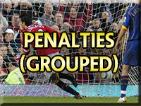 Manchester United Penalty Kicks (Grouped)