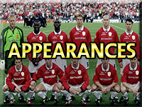Manchester United Player Appearances
