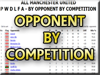 Newton Heath & Manchester United PWDLFA Opponent by Competition