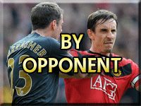 Manchester United PWDLFA by Opponent