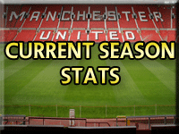 Current Manchester united Stats